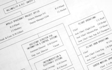 本書付録の組織図