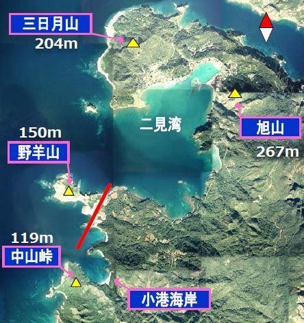 小笠原空港協議会資料3