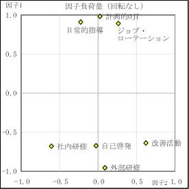 分析図2-1