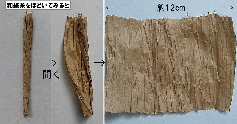 和紙糸の構造
